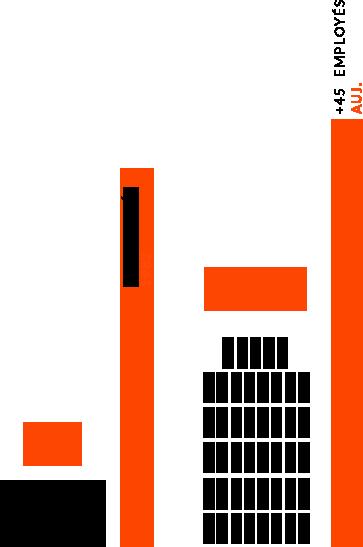 acier-ouellette-histoire-1980-employes